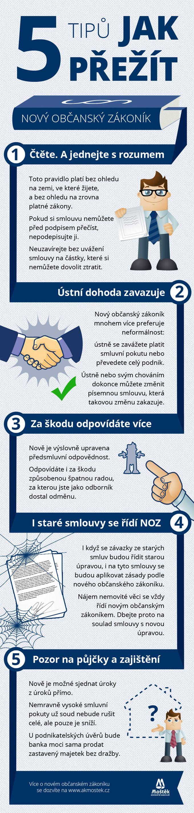 Nový občanský zákoník infografika